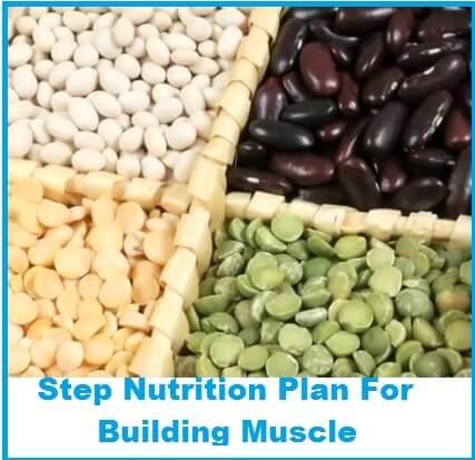 The 5-Step Nutrition Plan For Building Muscle, नुट्रिशन प्लान फॉर बिल्डिंग मसल्स