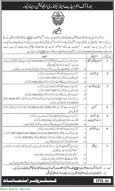 Board of Intermediate and Secondary Education BISE Latest Jobs 2021