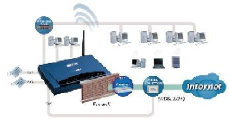 BiPAC 6404V(G)P Datasheet for Your Cheap Telephone Calls