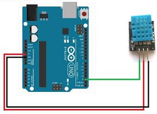Arduino Dht11 Sıcaklık ve Nem Sensörü Kullanımı