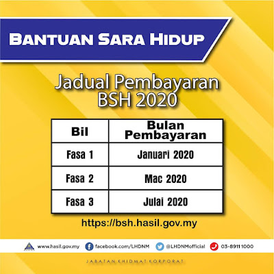Tarikh Pembayaran BSH Tambahan RM100 Bersama Fasa 3 & e-Dompet RM50 Mulai Julai 2020