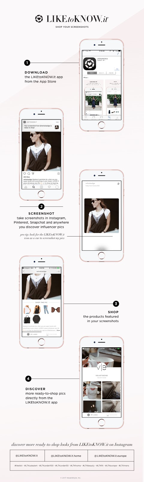 The Process Your Followers Use to Screenshot LIKEtoKNOW.it Images| How to Make Your First $100 on LIKEtoKNOW.it as an Influencer | Affordable by Amanda |