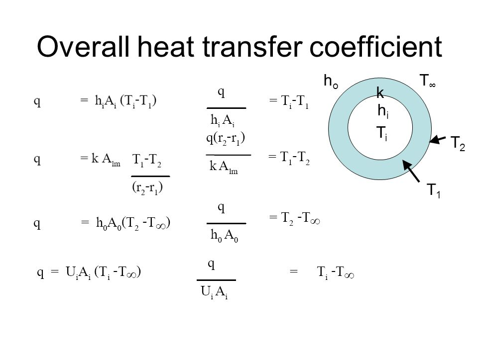 conduction of heat and overall heat The formation of steam bubbles along a heat transfer surface has a significant effect on the overall heat transfer rate.