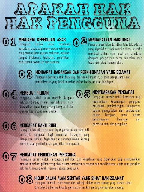 Ketahui Hak Anda Sebagai Pengguna di Malaysia