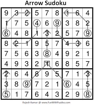 Arrow Sudoku Puzzle (Daily Sudoku League #191) Solution