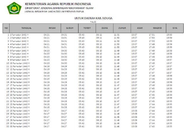 Jadwal Imsakiyah Ramadhan 1442 H Kabupaten Nduga, Provinsi Papua