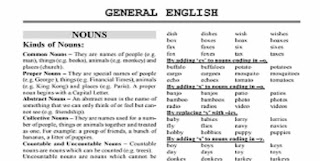 English MCQ for Competitive Exam PDF