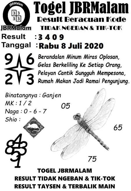 JBR Malam HK Rabu 08 Juli 2020