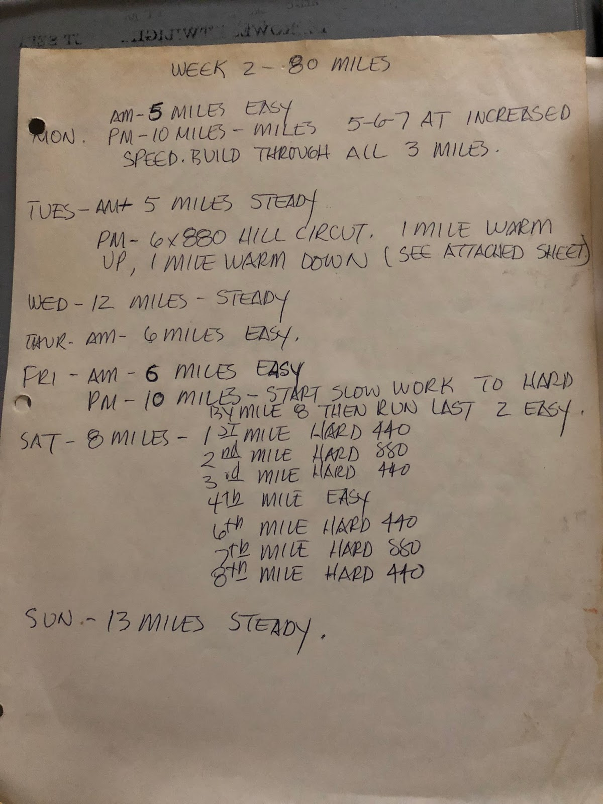 Training A 405 High School Miler North Shore Country Day Circuit Workouts Oregon Curcuit Workout Ass One Of The Sheets Coach Harrington Gave To Me