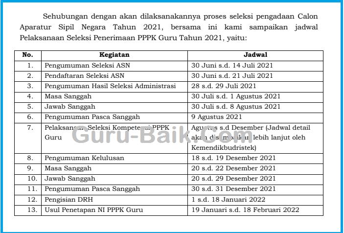Jadwal Resmi Seleksi PPPK Guru Tahun 2021