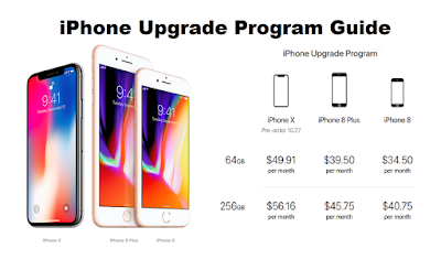 iPhone 8 Upgrade Program Guide - Here the easiest way to follow upgrade to the latest iPhone, by follow iPhone 8 upgrade program and how join to get iPhone 8 or iPhone 8 Plus new iPhone X also get a new iPhone every year.