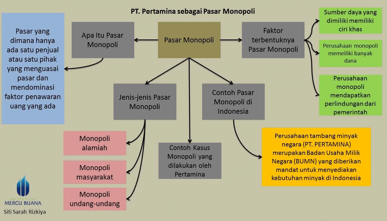 Contoh Firma Monopoli Temblor En Download Gambar Online