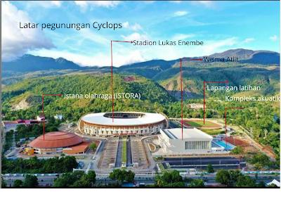 kawasan olahraga kampung harapan papua