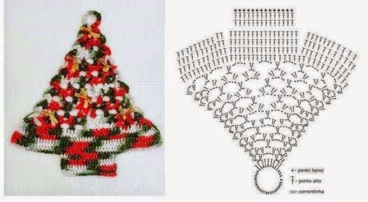 Agarradera con forma de abeto para Navidad   Crochet y Dos agujas ...
