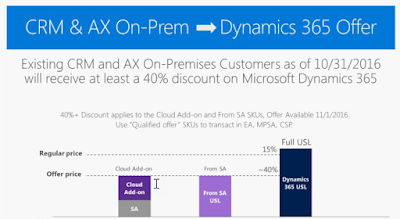 40% discount for existing customers who transition to Dynamics 365 cloud deployment