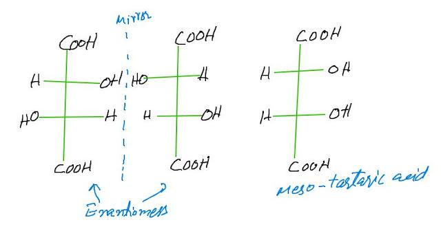 Diasteriomers