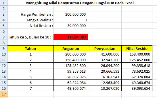 Cara menggunakan ddb, bentuk penulisan DDB pada Excel, rumus DDB, cara menggunakan rumus DDB