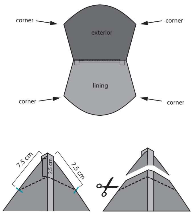 Bag Pattern and Tutorial