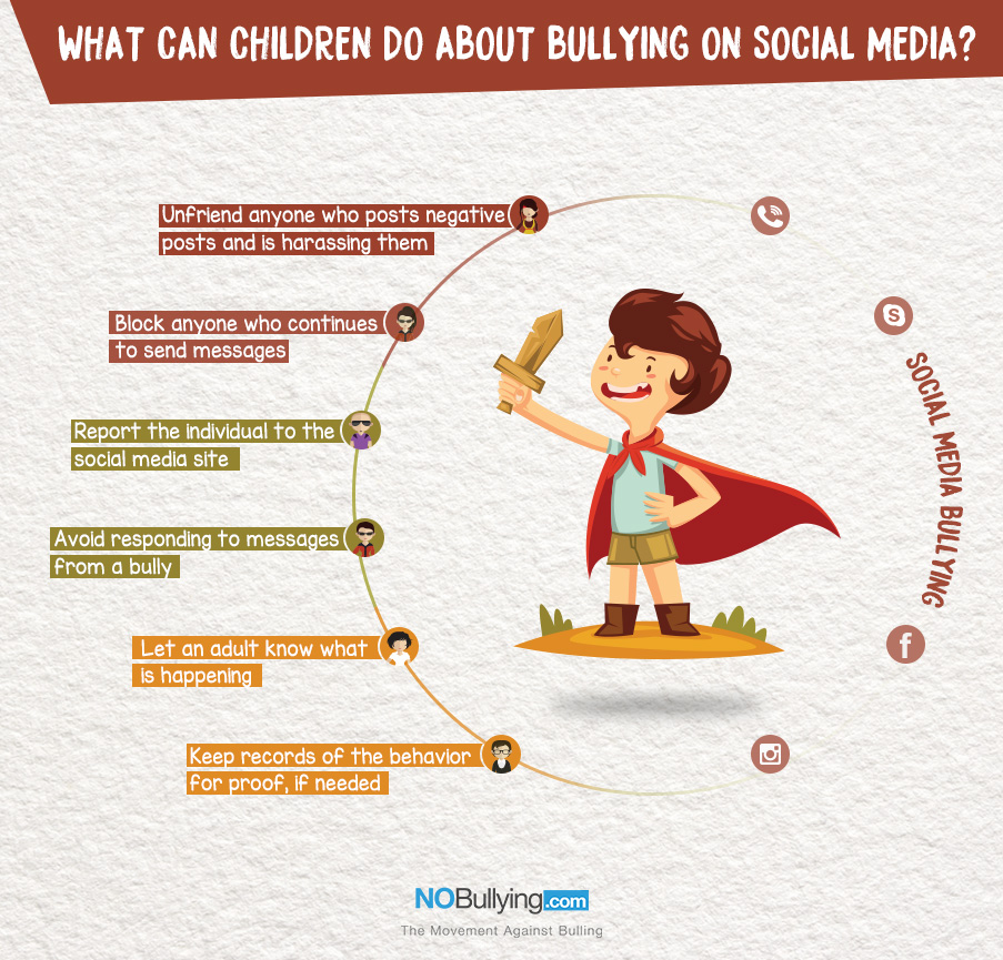 How does social media affect bullying