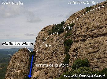 Descenso Mallo La  Mora, Rueba