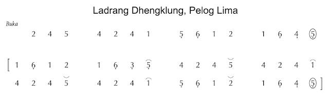 image: Dhengklung Pl 5