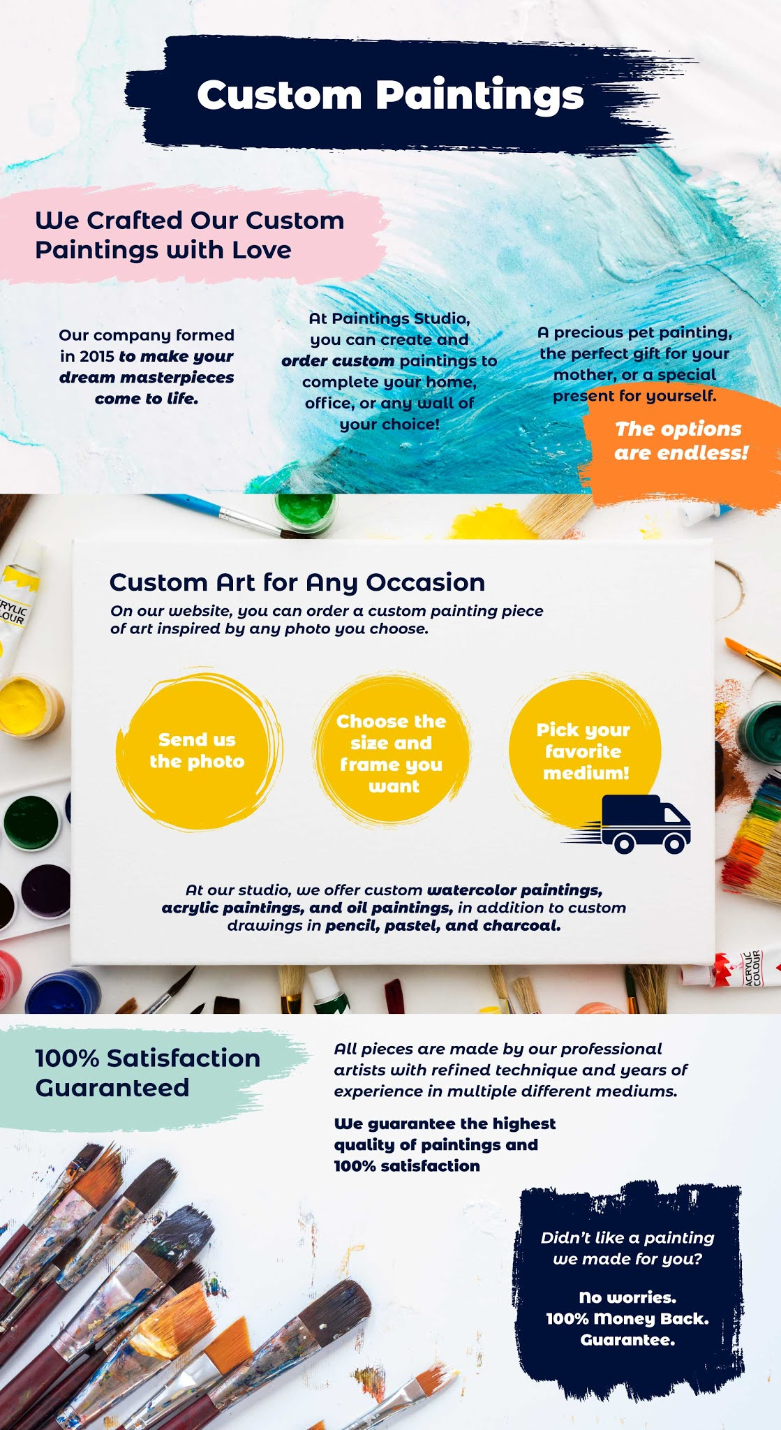 Paintings Studio - We Crafted Our Custom Paintings with Love #infographic #Arts #Paintings Studio #Custom Paintings #infographics