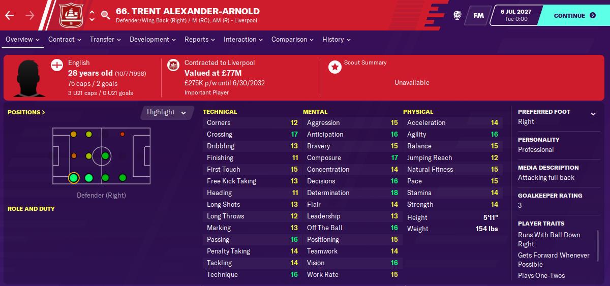 Trent Alexander Arnold: Attributes in 2027 season