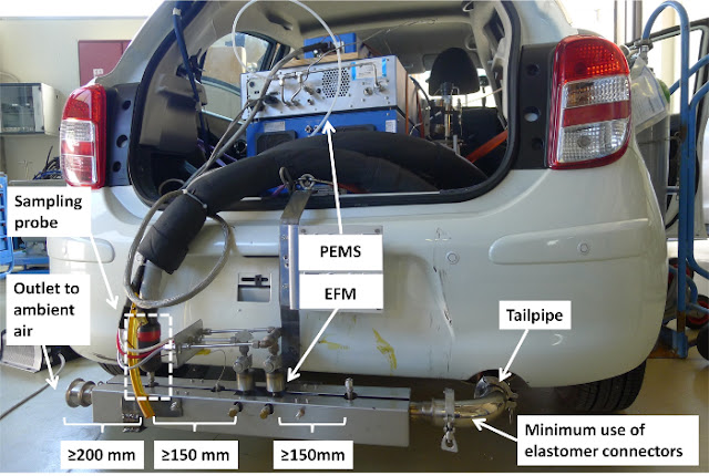 http://www.jove.com/video/54753/implementation-portable-emissions-measurement-systems-pems-for-real