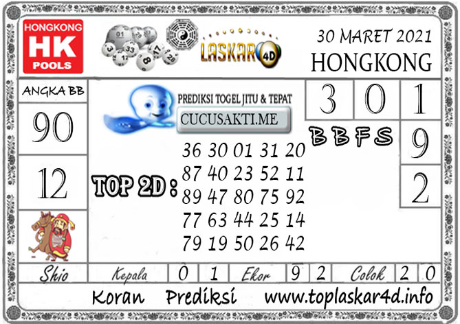 Prediksi Togel HONGKONG LASKAR4D 30 MARET 2021