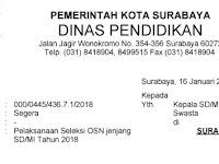 Juknis & Pelaksanaan OSN SD 2018  Surabaya