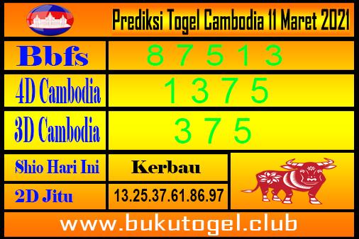 Prediksi Togel Kamboja 11 Maret 2021