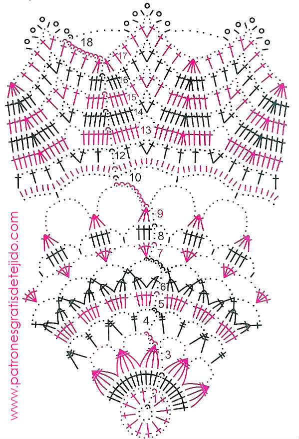 Patrones de Carpeta ~ Tapete Crochet / Paso a paso | Crochet y Dos ...