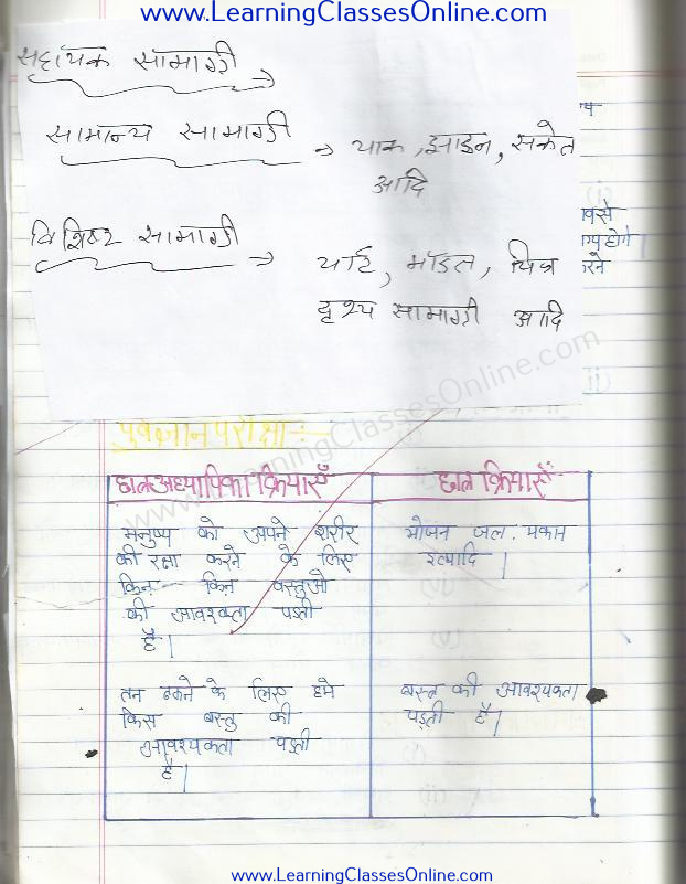 home science lesson plan in hindi on vastra chunav for class 9th
