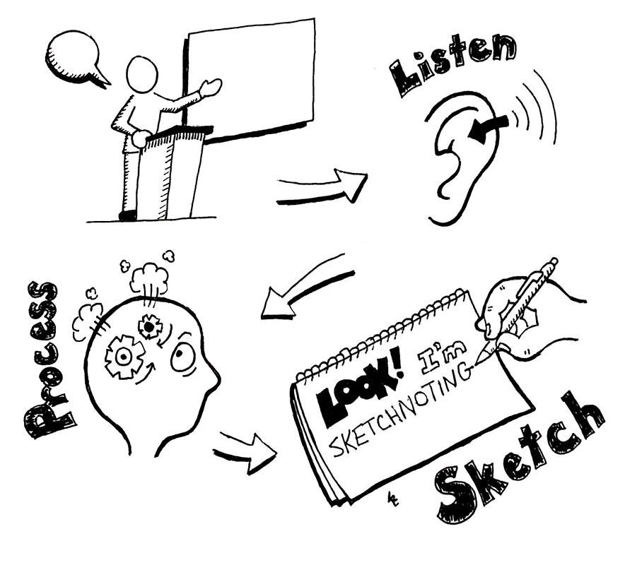 CCSD's Instructional Technology Blog: Tuesday Tech Tip