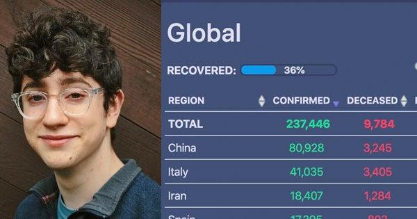 آفي شيفمان.. مؤسس موقع تتبع فيروس كورونا عالميًا