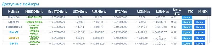 YoBit net биржа