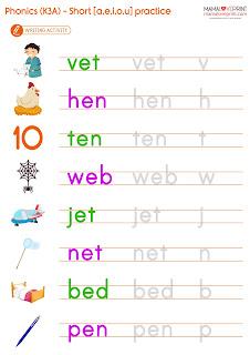 Mama Love Print 自製工作紙 - Phonics Resources 英文拼音練習 CVC Practice Worksheets 英文拼音CVC練習 Short A.E.I.O.U