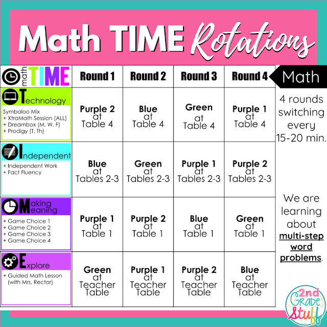 how-to-implement-guided-math-rotations-schedule