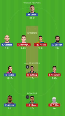MON vs ERO dream 11 team | ERO vs MON
