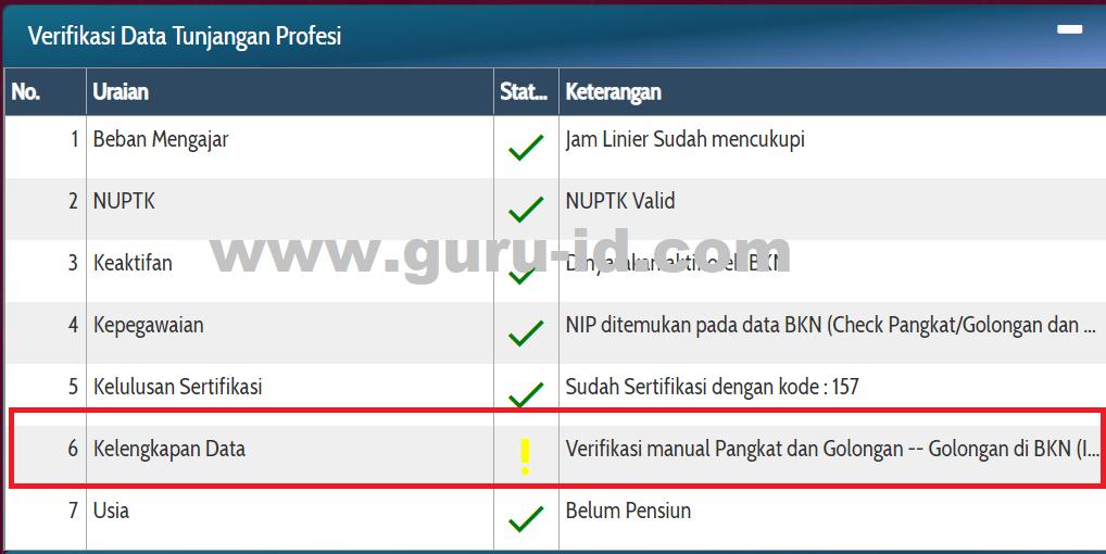 gambar Cara Verifikasi Manual Pangkat dan Golongan di Info gtk