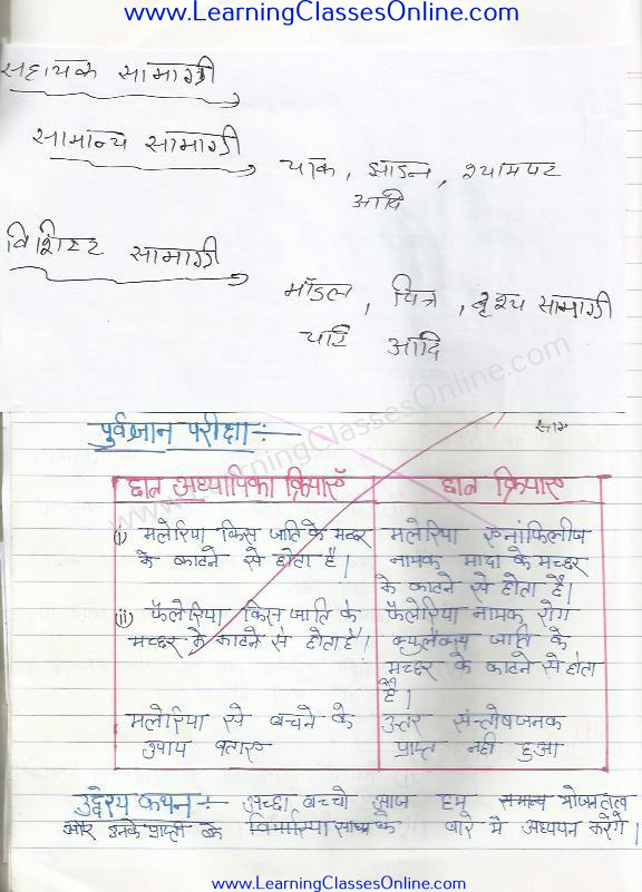 Home science lesson plan for class 7th in hindi