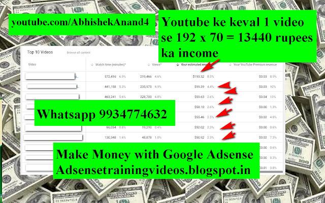 Youtube ke keval 1 video se 13440 Rupees ka Income | Youtube Income Proof February 2019 | Google Adsense payment proof February 2019