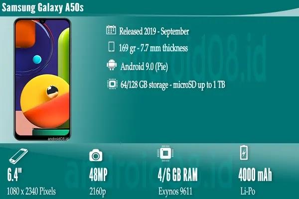 Spesifikasi Samsung Galaxy A50s