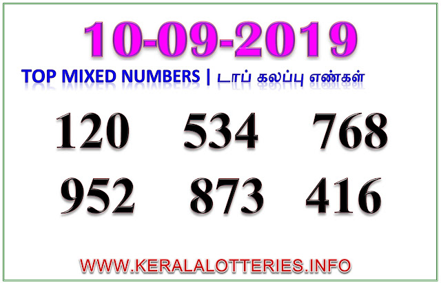 Kerala Lottery Result Guessing Sthree Sakthi SS-174 Mixed Numbers 10.09.2019