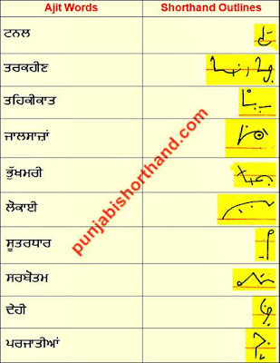 17-october-2020-ajit-shorthand-outlines