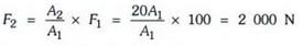 Hukum Pascal dan Penerapannya