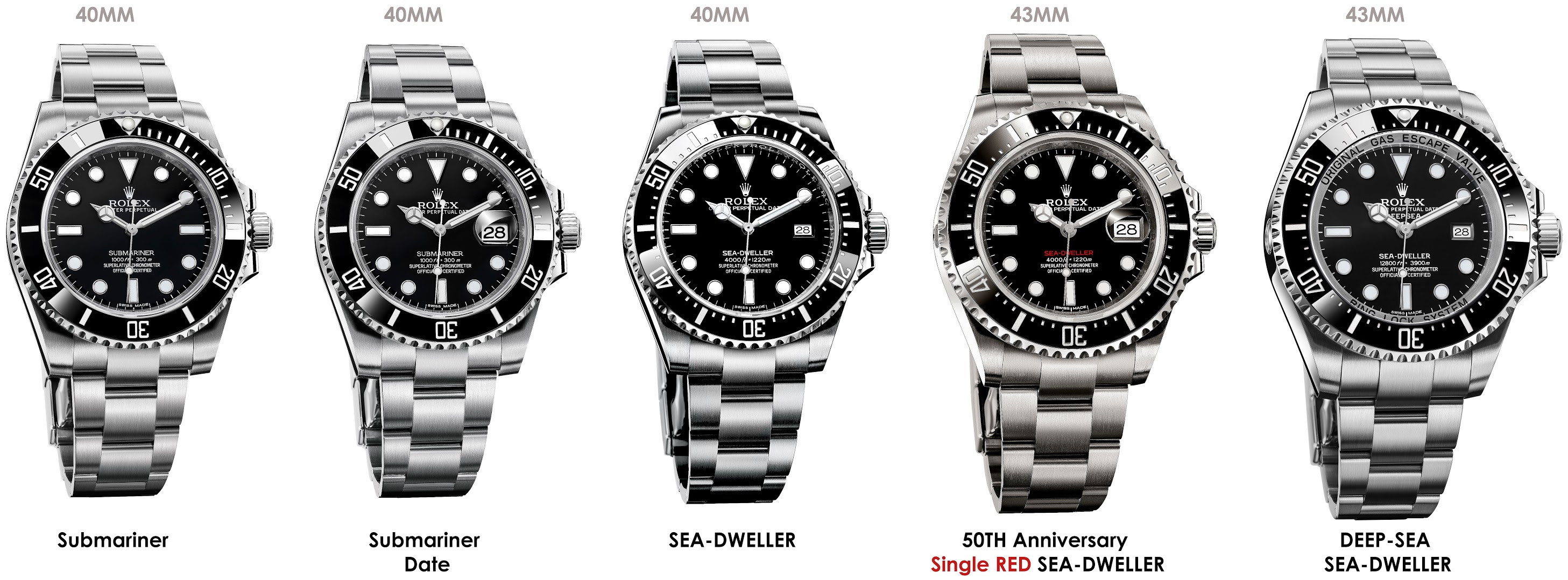 Welcome To Rolexmagazinecomhome Of Jake39s Rolex World Magazineoptimized For Ipad And