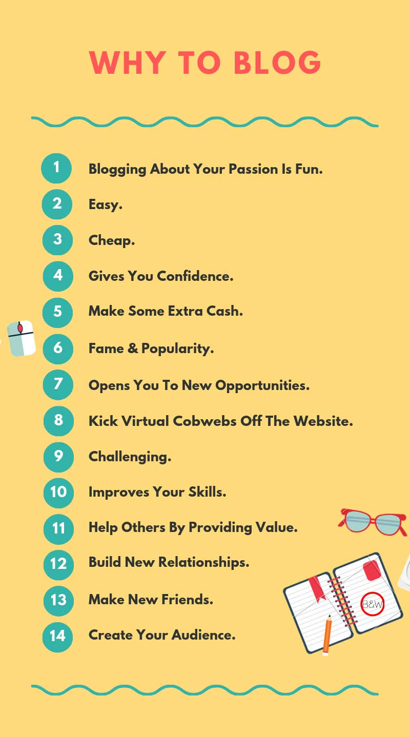 blog animation, blog infographics, why blog, benefits of blogging
