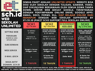 Jasa Pembuatan Website Sekolah Termurah