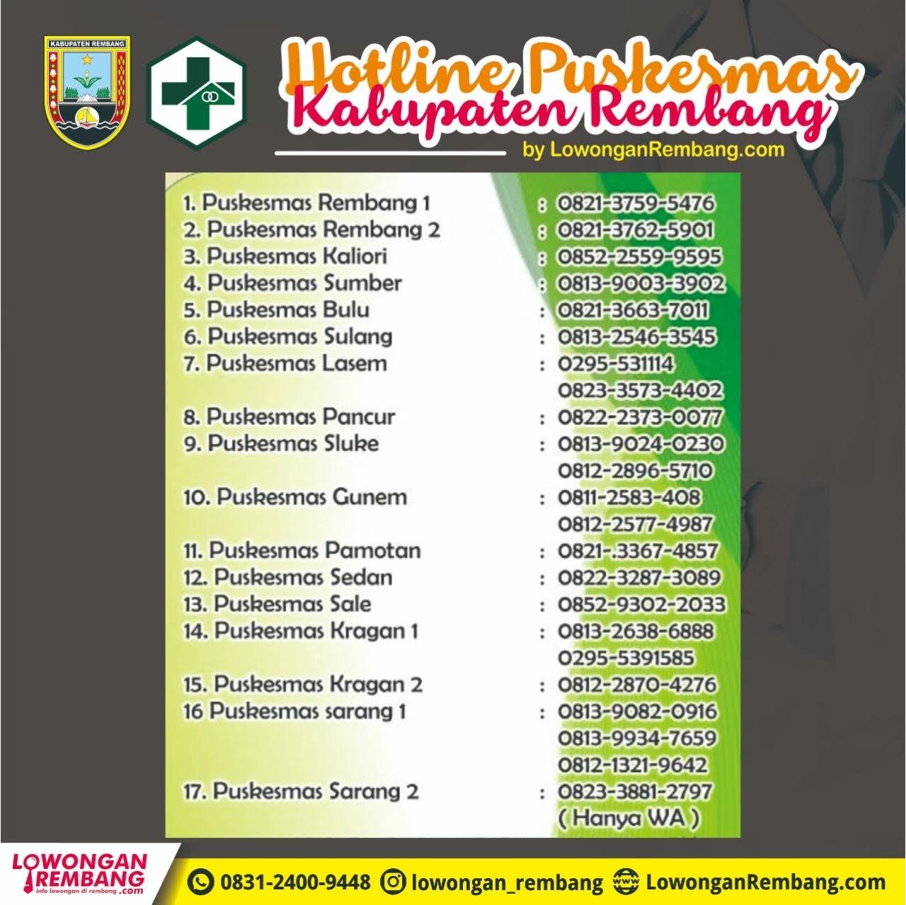 Telepon Dan Hotline Puskesmas Se Kabupaten Rembang Provinsi Jawa Tengah